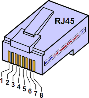 Home network for adsl circuit diagram the connecting cable may have a maximum length of 90 m and usually terminates at a connection box you should use a cat5 cable with 8 conductors for this asfbconference2016 Choice Image