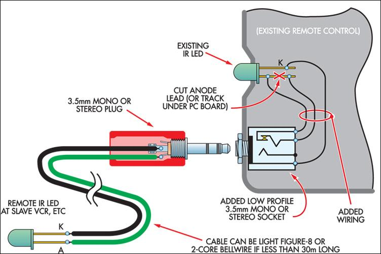 simple remote control car wiring diagram html with Simple Infrared Remote Control Extender on Rc Circuits Remote further Wiring Diagram For Tci 377000 Controler likewise Wiring Diagram For Fire Alarm System besides Mc56 also Tuff Stuff Remote Switch Wiring Diagram.