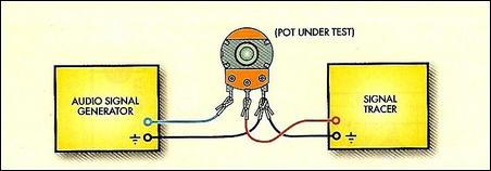 tracking down scratchy pots circuit diagram