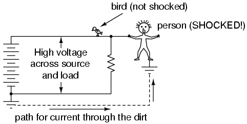 shock current path electrical safety rh learningelectronics net Electrical Circuit Diagrams Simple Circuit Diagram