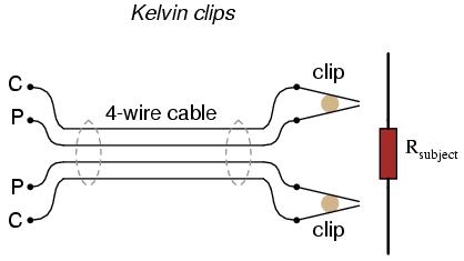 Kelvin 4 Wire Resistance Measurement