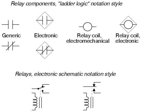 latching relay wiring diagram symbols data wiring diagrams u2022 rh naopak co Relay Schematic Symbol 12V Electrical Symbols Relay