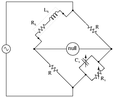 Ac bridge circuits ac metering circuits an interesting variation on this theme is found in the next bridge circuit used to precisely measure inductances ccuart Images