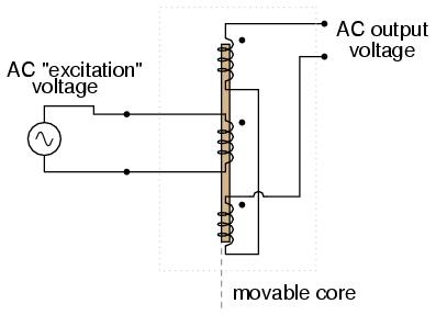 ac instrumentation transducers ac metering circuits. Black Bedroom Furniture Sets. Home Design Ideas