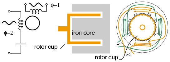 sp>Other specialized motors : AC MOTORS