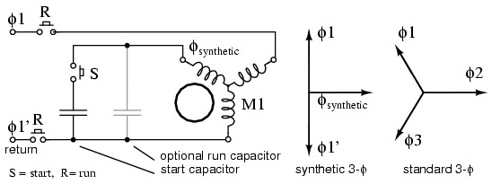 Tesla polyphase induction motors ac motors for Rewire 3 phase motor to single phase