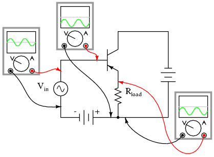 The common-collector amplifier : BIPOLAR JUNCTION TRANSISTORS