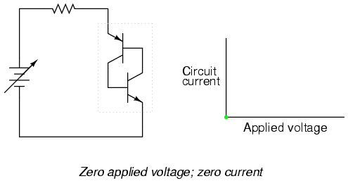 Zener Diodes For Esd Protection together with 1N914 TP in addition Diodes Zener likewise Supply Voltage Indicator additionally Led Volt Meter. on zener diode voltage breakdown