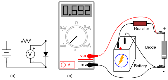 meter check of a diode diodes and rectifiers