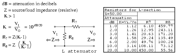 Attenuators : AMPLIFIERS AND ACTIVE DEVICES