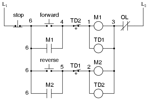 Motor Control Circuits Ladder Logic