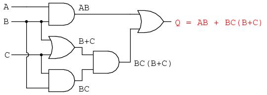 circuit simplification examples   boolean algebra