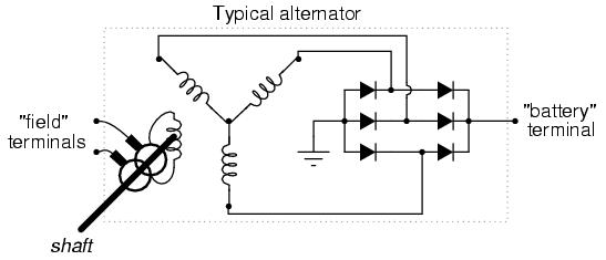 automotive alternator   ac circuits