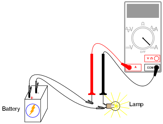 Ammeter Usage   Basic Concepts And Test Equipment