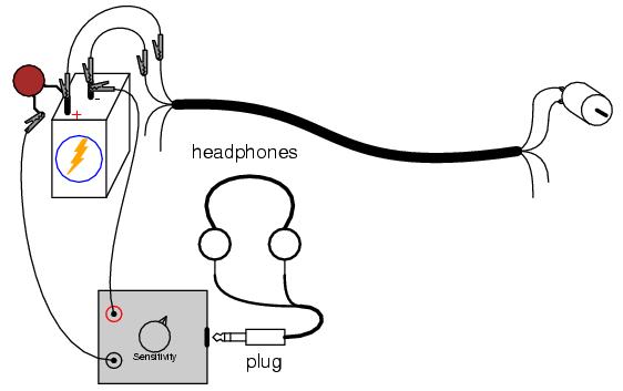 signal coupling   ac circuits