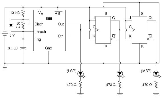3bit binary counter   DIGITAL INTEGRATED CIRCUITS