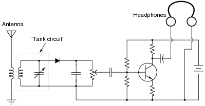am radio circuit diagram explained diagram am transistor radio circuit diagram wiring schematics and diagrams
