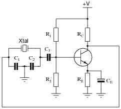 Crystal Oscillator Driver on voltage controlled oscillator