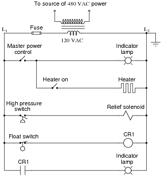 01290x02 png rh learningelectronics net plc Ladder Logic Symbols plc Ladder Logic Symbols