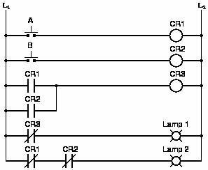 ladder logic diagram nand gate ladder logic diagram symbols #5