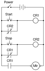 01379x01 png a student decides to build a motor start stop control circuit based on the logic of a nor gate s r latch rather than the usual simple ßeal in contact