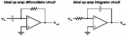 Linear computational circuitry : Worksheet