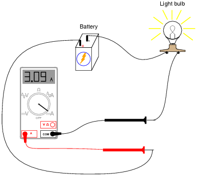 m on wiring light switch circuit diagram