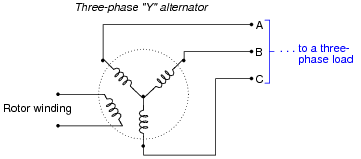 how much ac voltage will appear between any two of the lines (vab, vbc, or  vac) if each stator coil inside the alternator outputs 277 volts?