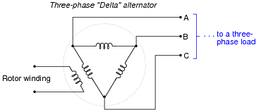 02200x01 png how much ac current will each of the lines ia ib or ic conduct to a load not shown if each stator coil inside the alternator outputs 17 amps