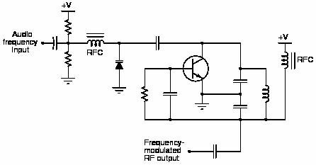 Signal modulation : Worksheet on gps schematic, ups schematic, lcd schematic, usb schematic, schmitt trigger schematic,