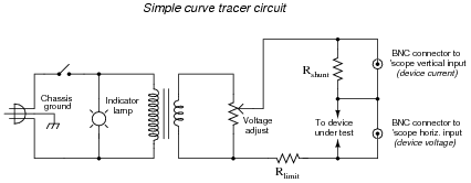 How to measure output voltage from a VFD to a motor