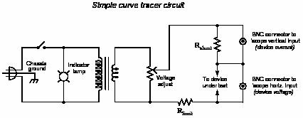 Basic Waveform Analysis with an Oscilloscope