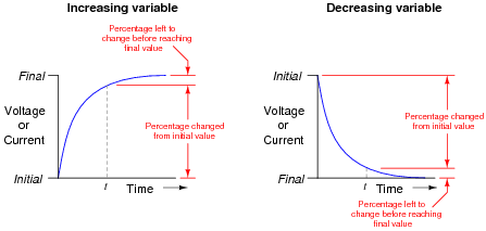 voltage and current relationship in rl parallel circuit changed