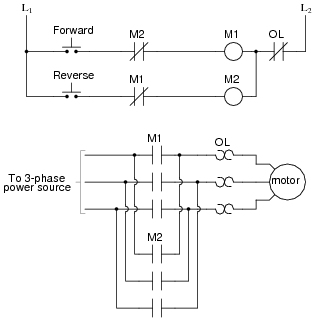 03142x01 03142x01 png electrical motor control diagrams at soozxer.org