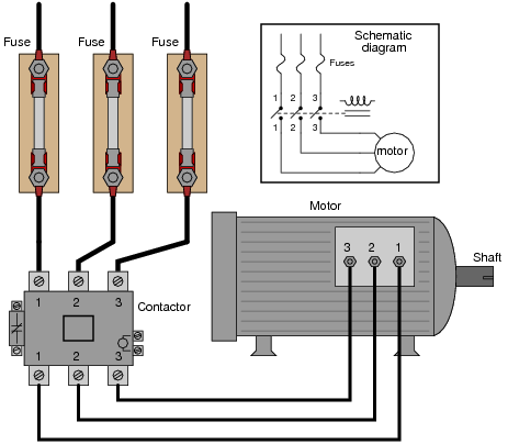 examine this three phase motor circuit where fuses protect against overcurrent and a